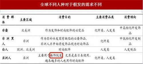 中国报告网